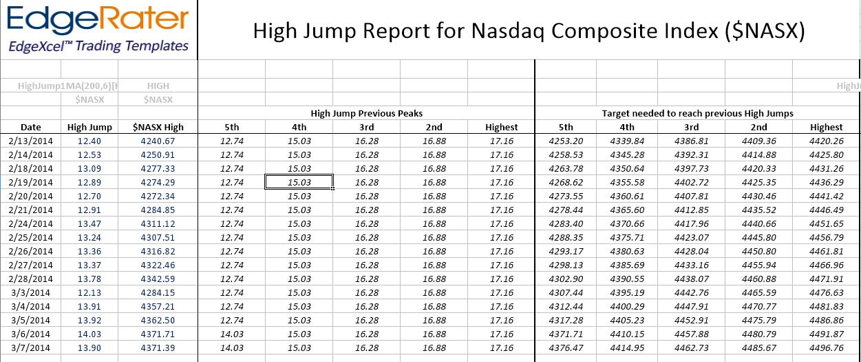 High Jump Template Output