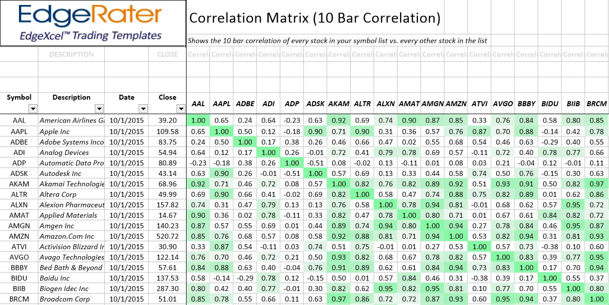 Correlation_matrix