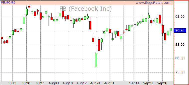 correlation_fb