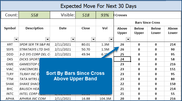 Expected Move Report - Bars Since Cross